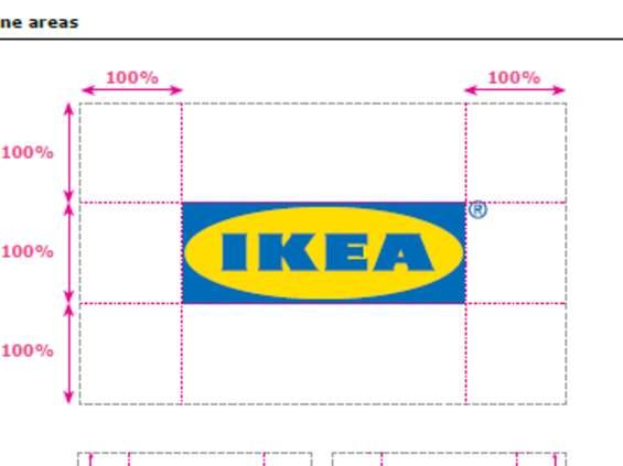Ikea wierzy w kreatywność amatorów