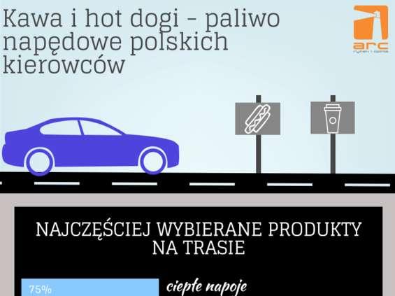 Kawa i hot dogi najpopularniejsze na stacjach benzynowych