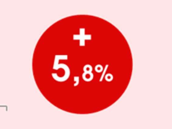 AdEx: Po III kwartałach ub.r. reklama online wzrosła o 6 proc.