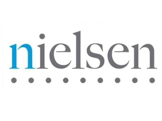 Nielsen: rynek reklamy TV w I półroczu przekroczył 14 mld zł