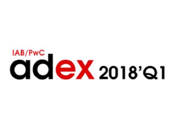 AdEx: W I kwartale br. reklama online przekroczyła 1 mld zł