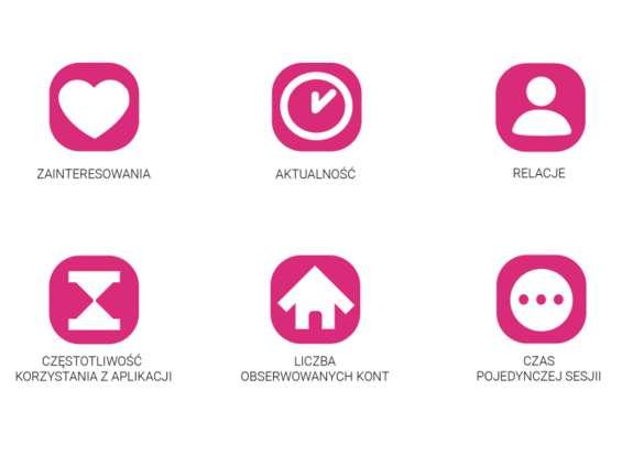 Jak działają algorytmy w social mediach: Instagram