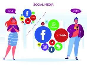 Futurebook, czyli przyszłość social mediów