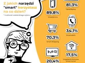 Smart living po polsku, czyli jak?