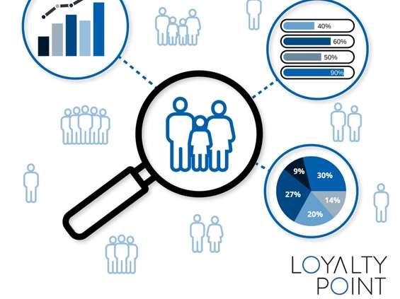 Hiperpersonalizacja doświadczeń klienta z wykorzystaniem danych
