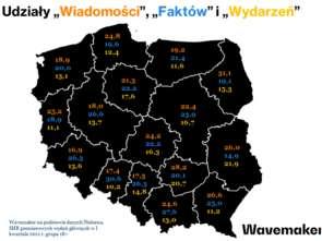 """Wavemaker: """"Fakty"""" najsilniejsze w woj. opolskim, """"Wiadomości"""" na Podlasiu"""
