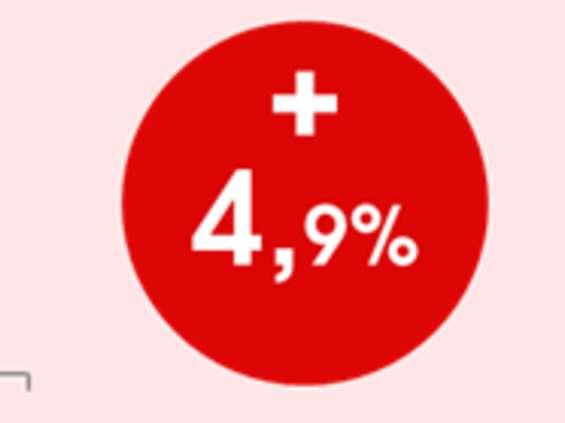IAB/AdEx: Rekordowy rok 2020 dla polskiej reklamy internetowej