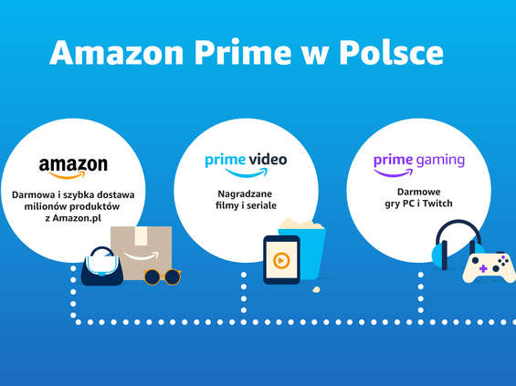 Amazon Prime dostępny w Polsce