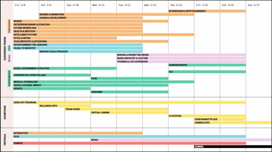 Tegoroczny ramowy timeline festiwalu SXSW